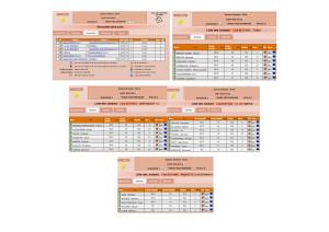 Calendrier et équipes championnat séniors TCMSJ1 et TCMSJ2 2014 modifié_Page_2